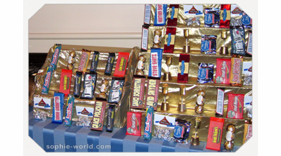 Candy bars as seating cards|sophie-world.com